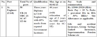 DMRC Advt 2013