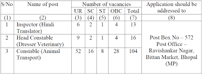 detail of vacancies1