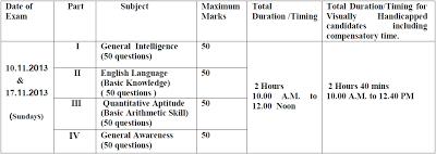 CHSLE 2013 exam scheme